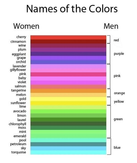 Names of Colors