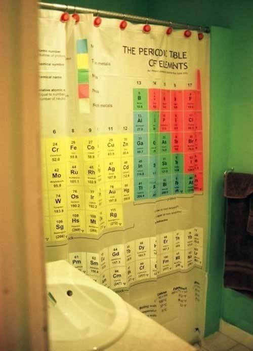 Die besten 100 Bilder in der Kategorie clever: Periodensystem-Duschvorhang