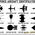The Best Pics:  Position 60 in  - US Airforce Aircraft Identification Card